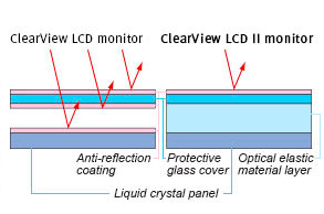5ds-R_ClearView-LCD-II