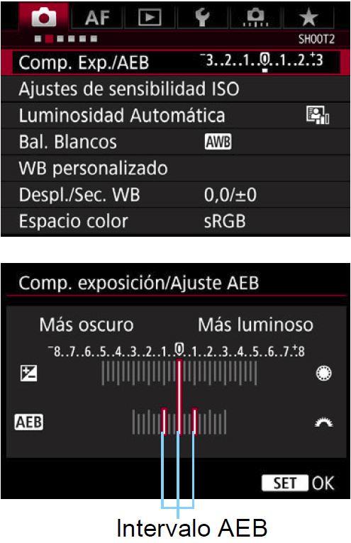 Ahorquillado automático de exposición (AEB)