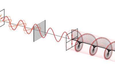 Enfoque automático con filtro polarizador