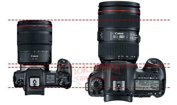 Rumores sobre el anuncio el 5 de septiembre de la cámara full-frame mirrorless Canon EOS R  y 4 objetivos con montura RF